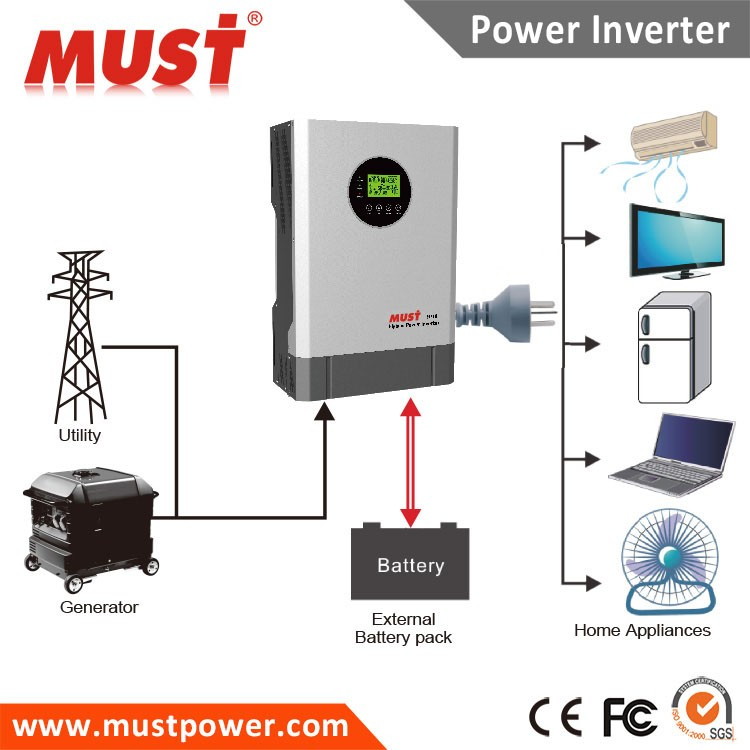 Direct Factory Sale Home Ups 2000va Battery Inverter Charger