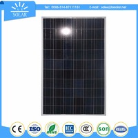 Aluminum Newest solar panel small