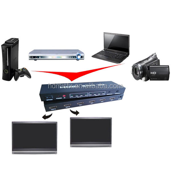 HDMI 4 x 2 matrix with audio output with ir remote control