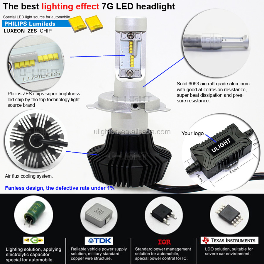 Newest 7G LED headlight H4 H7 H10 H11 H13 9004 9007 5202 9012 with ZES chips 4000LM