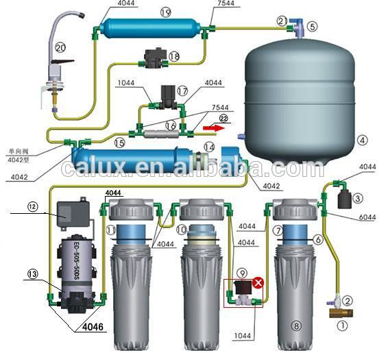 Under Sink 5 6 7 Stages Reverse Osmosis Ro Water Purifier