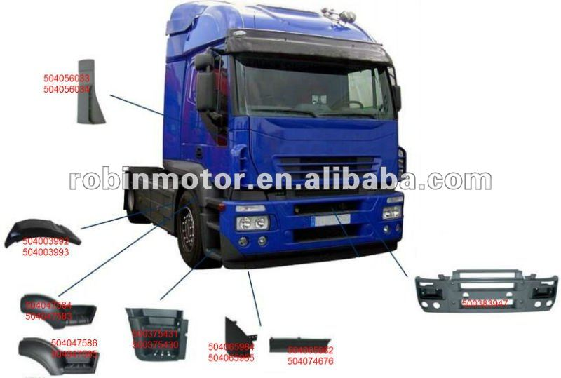 IVECO STRALIS AD-AT truck body parts