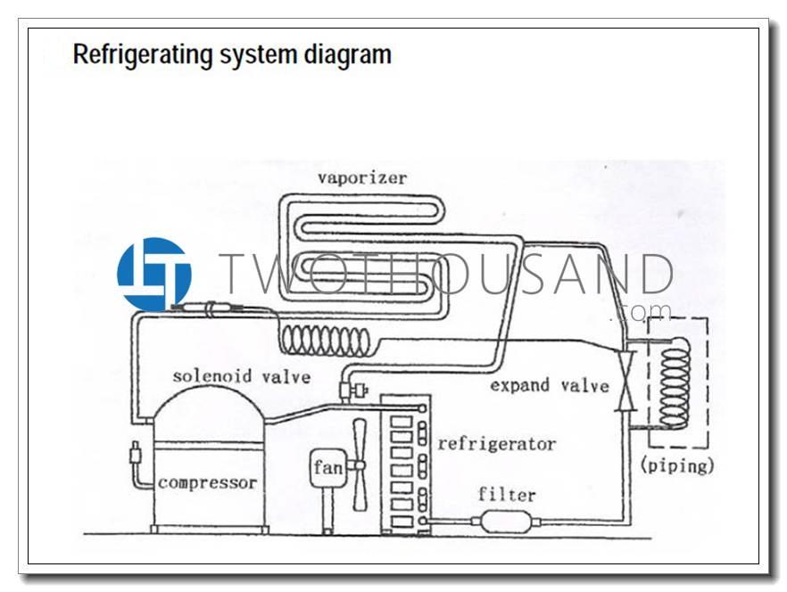 manitowoc ice machine wiring diagrams manitowoc ice
