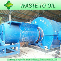 Profit Promising Waste Pyrolysis to Oil Business From HuaYin Company with R&D Department