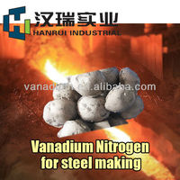 best quality chrome ore of concentrate for steelmaking HRFeA-090