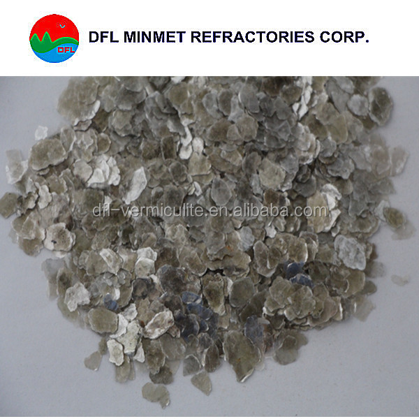 Lowest wet grinding muscovite mica price