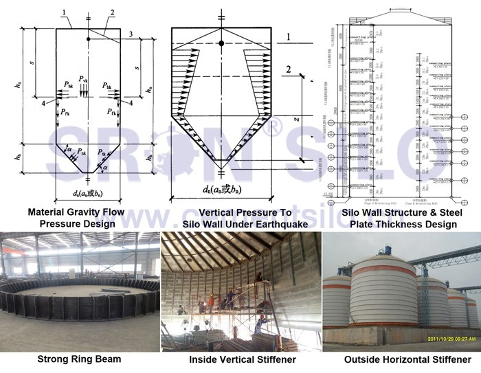 1000 ton Cement Silo For Sale, Steel Silo with Low Price