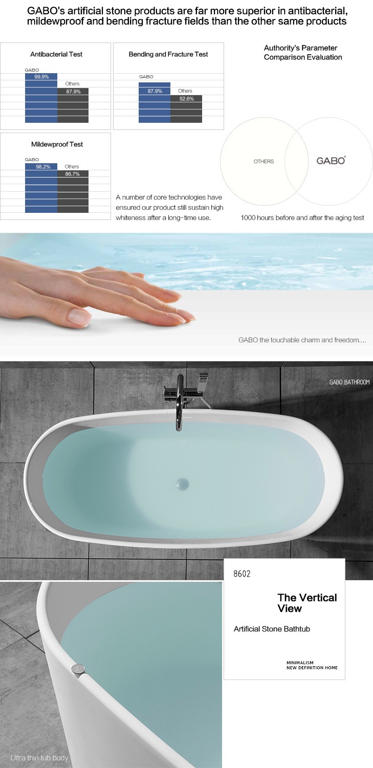 the tin bath tub
