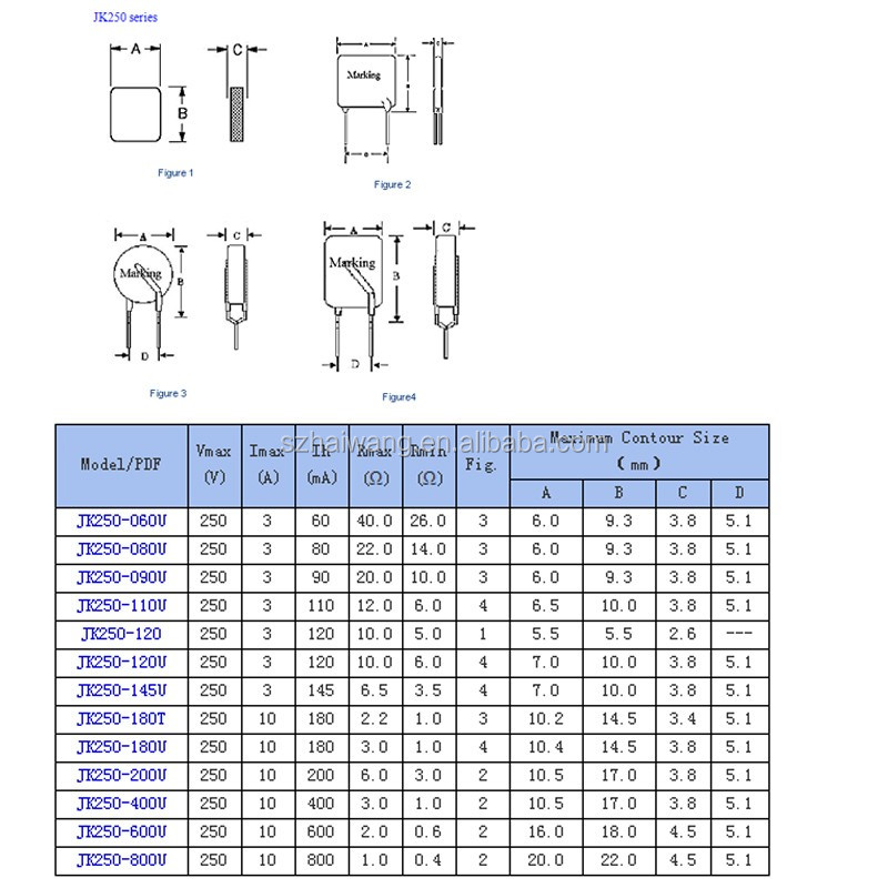 PPTC Resettable PTC Thermistor Cartridge Fuse Types Used for Communication Equipment