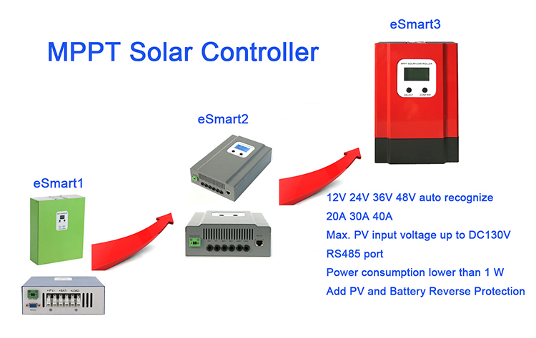 Solar energy MMPT solar charge controller 120v