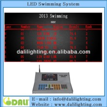 Professional advertising led sports swimming scoreboard electronics scoring sign maker