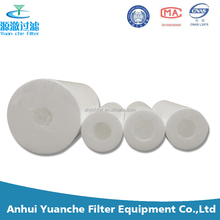 PP string wound filter cartridge/cotton filter/glass fiber filter