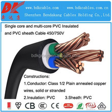 0.6/1KV Copper Conductor XLPE Insulated NYM Cable NYM Electrical Cable Wire NYM PVC insulated and Sheathed round Cable