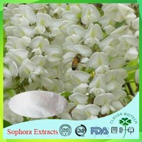 free sample anguilla japonica for wholesales