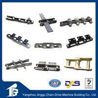 agricultural roller chain,value chain analysis,hanging chain conveyor