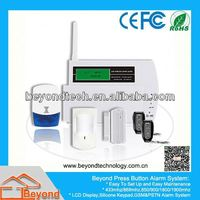 868MHz Security Protection System