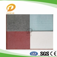 Australia exported green mgo magnesite board
