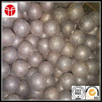 50mm forged steel ball for grinding machine