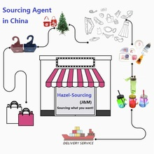 Low commission sourcing agent shenzhen China