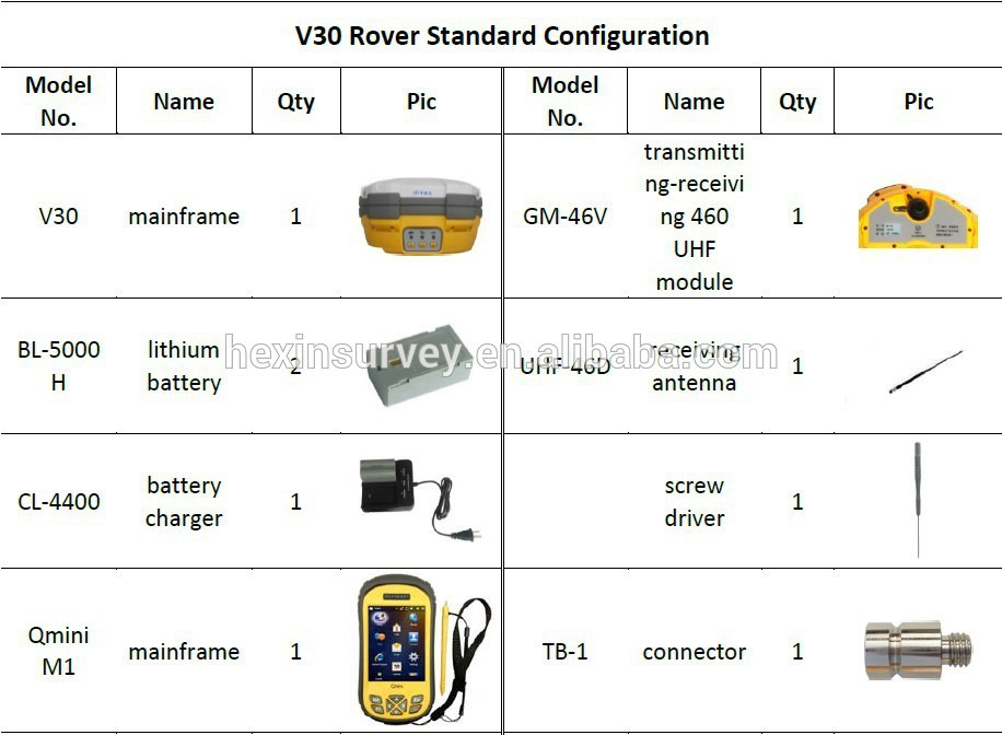 Hot Sell Hi-target V30 GPS RTK with Base and Rover for Promotion 50% Off