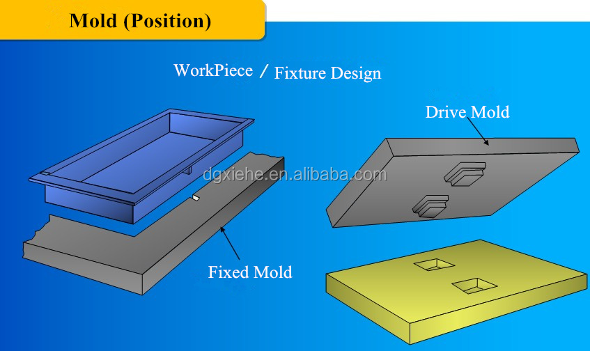Automatic Vibration friction welding mold for friction welding industry
