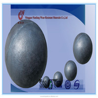 Casted grinding media balls for mining and cement plants