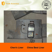 Hardness Inspection of Cr-Mo Steel Liners