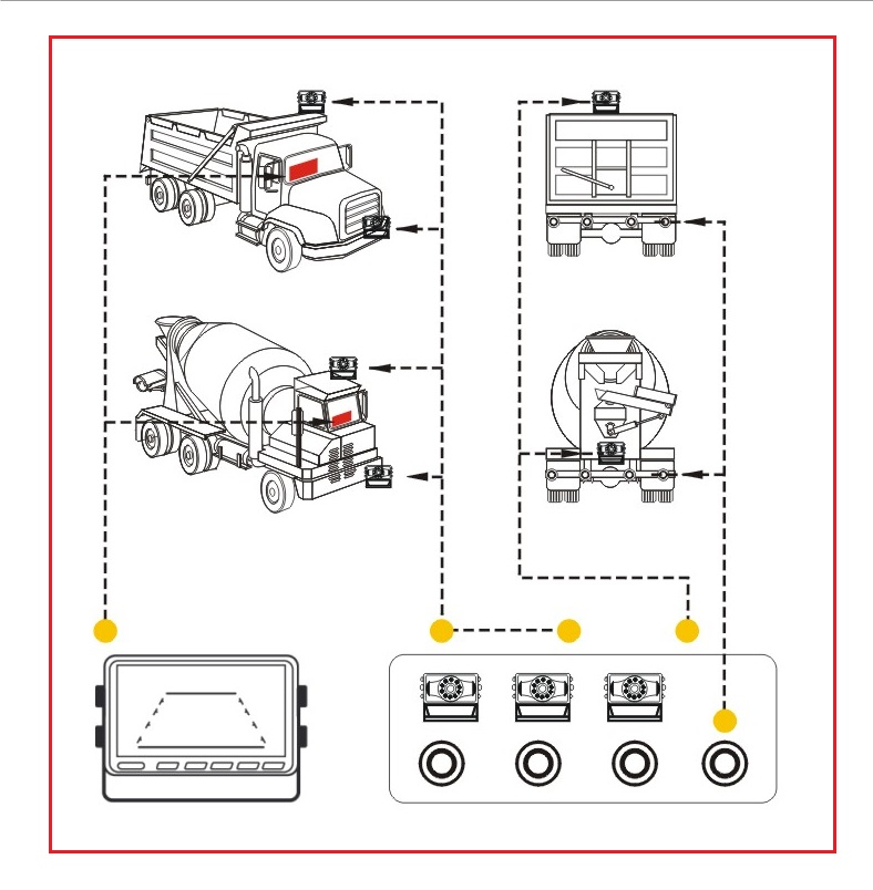 Camera minitor system with reversing sensor & warning light for heavy vehicles