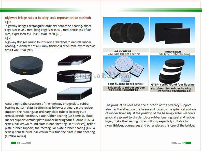 Teflon slide type elastomeric bearings with ptfe sliding