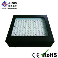 Cheap 300W LED Grow Lights 2015 Full Spectrum With 3W LEDs