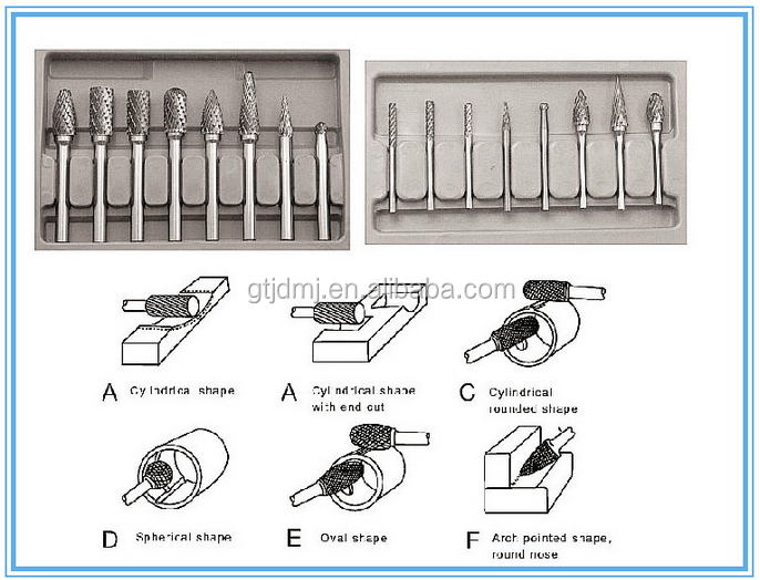 TiN Coated Carbide Alloy Rotary Burrs