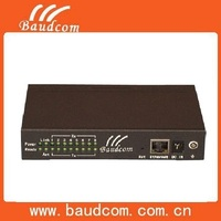 High quality 8 serial ports RS232 to Ethernet Converter