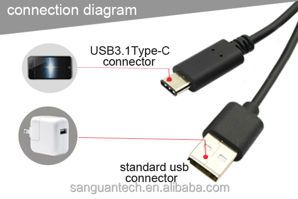 HTB1l0LJHFXXXXalXXXXq6xXFXXXn usb 2 0 cable to usb 3 1 type c cable wire super speed data USB 2.0 Connectors Types at mifinder.co