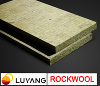 price mineral wool