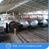 30Tons per hour palm oil sterilizer/palm oil boiler/poram crude palm oil specification