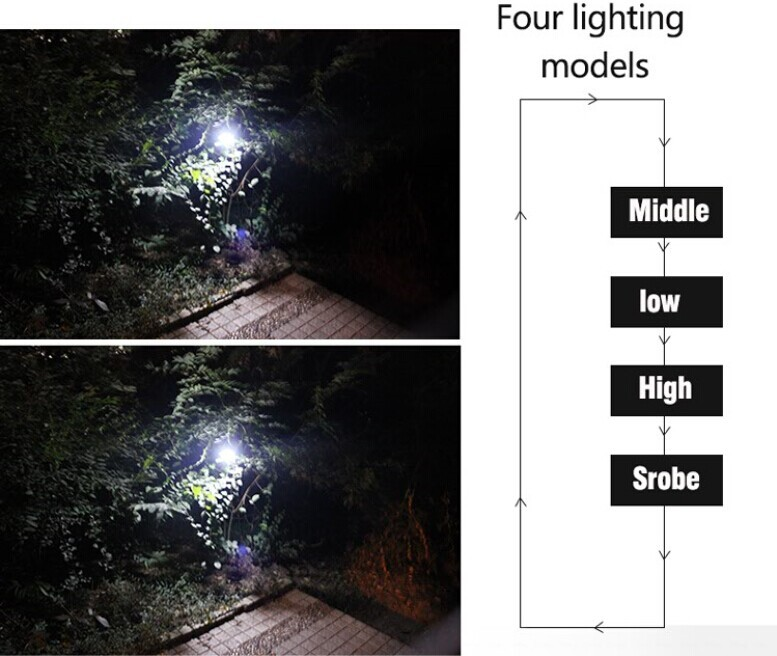 Great Value Outdoor Portable Hanging LED Camping Tent Light Bulb bright camping lights
