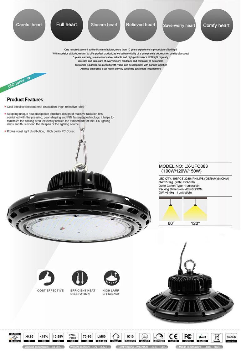 LX-UFO383-100W-150W-01.jpg