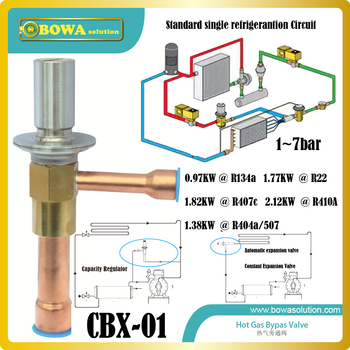 CBX-01 hot gas bypass valves are installed in i air dryer against ice block to protect refrigeration system