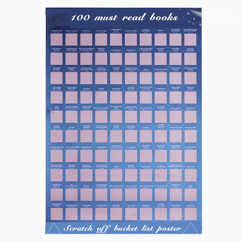100 Must Listen To Albums Scratch Off Bucket List Poster