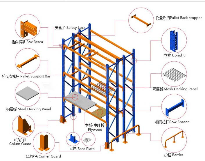 Powder Coated Heavy Duty Warehouse Storage Steel Selective Pallet Rack