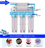 domestic osmosis water system as building water supply system