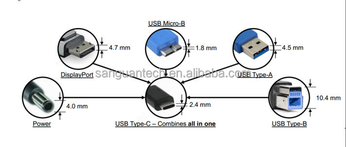 Best price USB 2.0 to 3.1 micro 5 pin to usb3.1 tyep c twister pair swith cable
