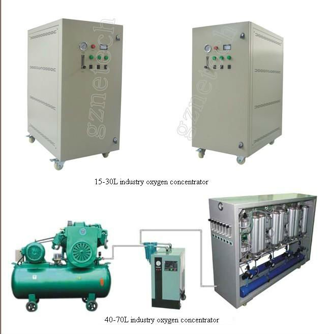 12 tower zeolite molecular sieve PSA oxygen concentrator with air compressor and chiller