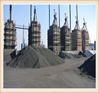 carbon additive 98% fixed carbon calcined anthracite coal for metallurgy
