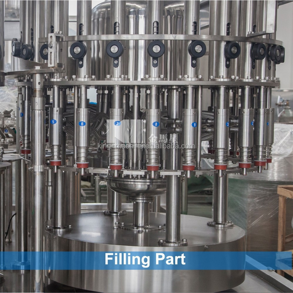 Water treatment equipment for soda factory