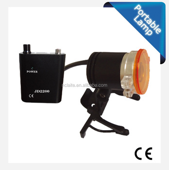 Manufacturer Rechargeable Chest Surgery Surgery Headlight