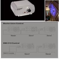 high power and DMX function illuminator for fiber optic chanlider and ceiling lighting 150W DMX metal halide illuminator