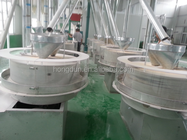 Grain mill,mill machine,maize milling machine for sale