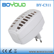 Indoor electric mosquito coil with UV light