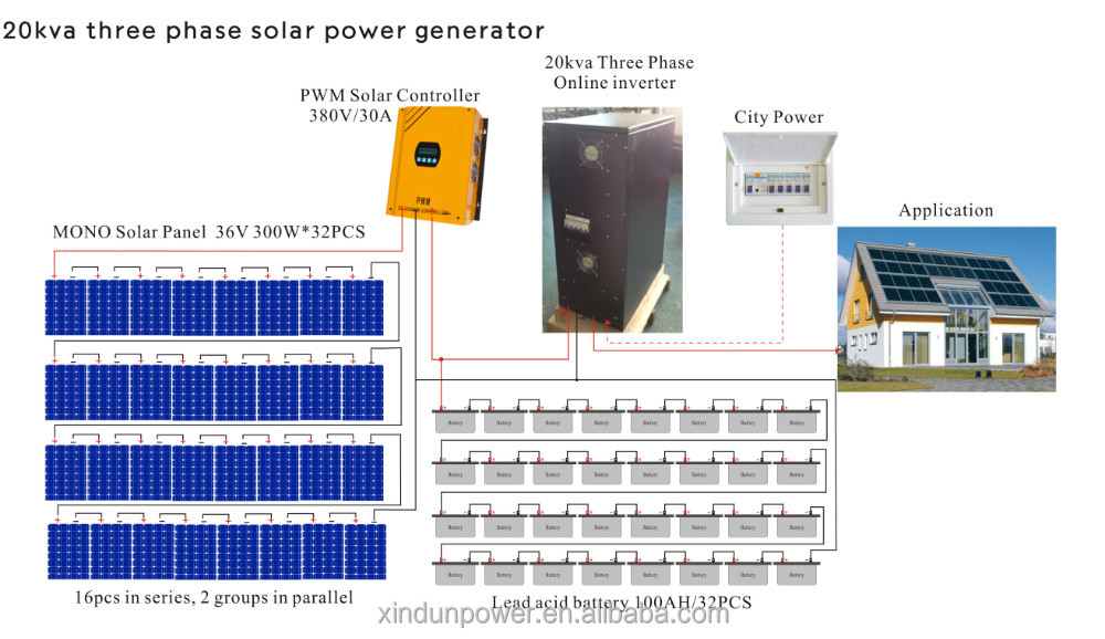 best price home use grid-tie photovoltaic 10kw solar system